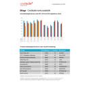 Bilaga - Creditsafe konkursstatistik Maj 2015