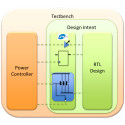 Sondrel IC Design - Access a Professional Power Integrity Verification Consultancy