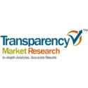 Tablet PC Market - U.S. Industry Analysis, Size, Share, Growth And Forecast 2012 - 2018
