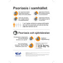 World Psoriasis Day 2014 (Sweden) - Miniposter 3