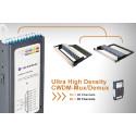 Fiberworks Ultra High Density CWDM Solutions Guide