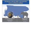 Goodyears største dekk er på størrelse med en elefant!
