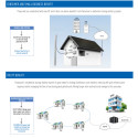 Benefits from Panasonic's Residential Storage Battery System