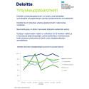 Deloitten yrityskauppabarometrin pidempiaiaikaiset trendit