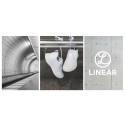 Linear – uusi tuotemerkki Din Skossa