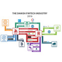 The Danish Fintech Industry 2016 (Infographic)