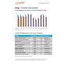 Bilaga - Creditsafe konkursstatistik mars 2015