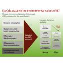 EcoCalc - Fujitsu Sweden
