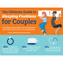 Spoons or Lovers' Knot? The way couples sleep may determine the strength of their relationship