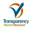 Telecom Expense Management Market - Industry Analysis, Global Trends and Forecast 2014 – 2020