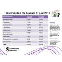 Meritvärden årskurs 9 kommunala skolor - juni 2015