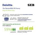 Deloitten ja SEB:n talousjohtajakysely: yritysten optimismi nousussa