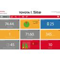 Toyota Material Handling opgraderer Toyota I_Site for at opnå en mere effektiv flådestyring