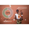 Aids största dödsorsaken bland unga i Afrika