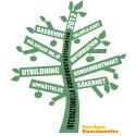 Bild på Sveriges Konsumenters träd med alla åtta konsumenträttigheter