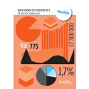 Statistik Kista Science City 2012