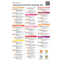 Vinnare Vinordic Wine Challenge