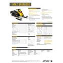 Produktblad Ski-Doo MX Z Iron Dog