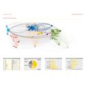 Merchandise Trade Cartographic Visualization