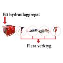 Power Tools borrar djupare med Hycons hydrauldrivna verktyg