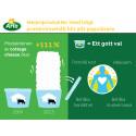 Mejeriprodukter med högt proteininnehåll blir allt populärare