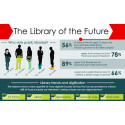 New research shows the potential for libraries to become the hub of communities across the UK