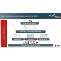Unified Monitoring: sysob and op5 make your IT infrastructure transparent