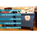 EFG Tukholman myyntinäyttely hyödynsi muutossaan EFG Reuse -kierrätyspalvelua