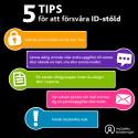 Fem tips för att försvåra en identitetsstöld