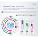IP-trafiken tredubblas till 2019 och 80 procent är video enligt Cisco VNI