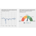 Stabilt högtryck i Skaraborgs konjunktur