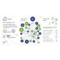 EIT Digital Idea Challenge voor startups sluit af met 461 ingediende voorstellen uit 26 landen.