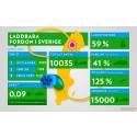 Laddbara fordon i Sverige 2015-04-30