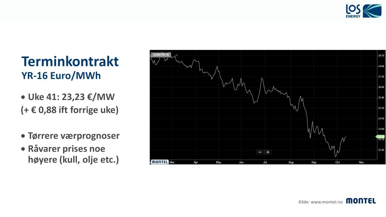 LOS Energy Kraftkommentar uke 42 2015