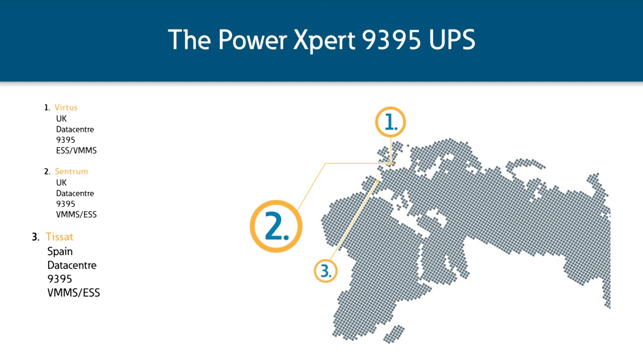 The new Power Xpert 9395P UPS