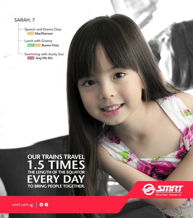 SMRT Equator Campaign