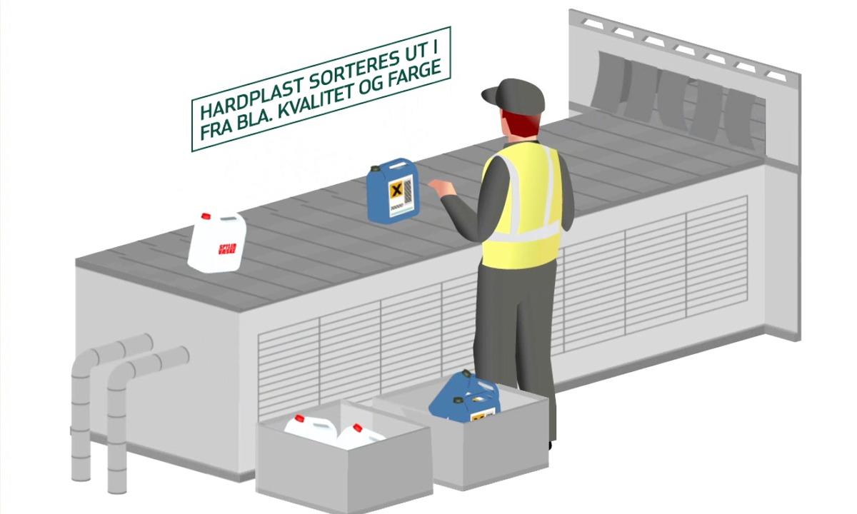 Gjenvinning av hardplast fra næringslivet