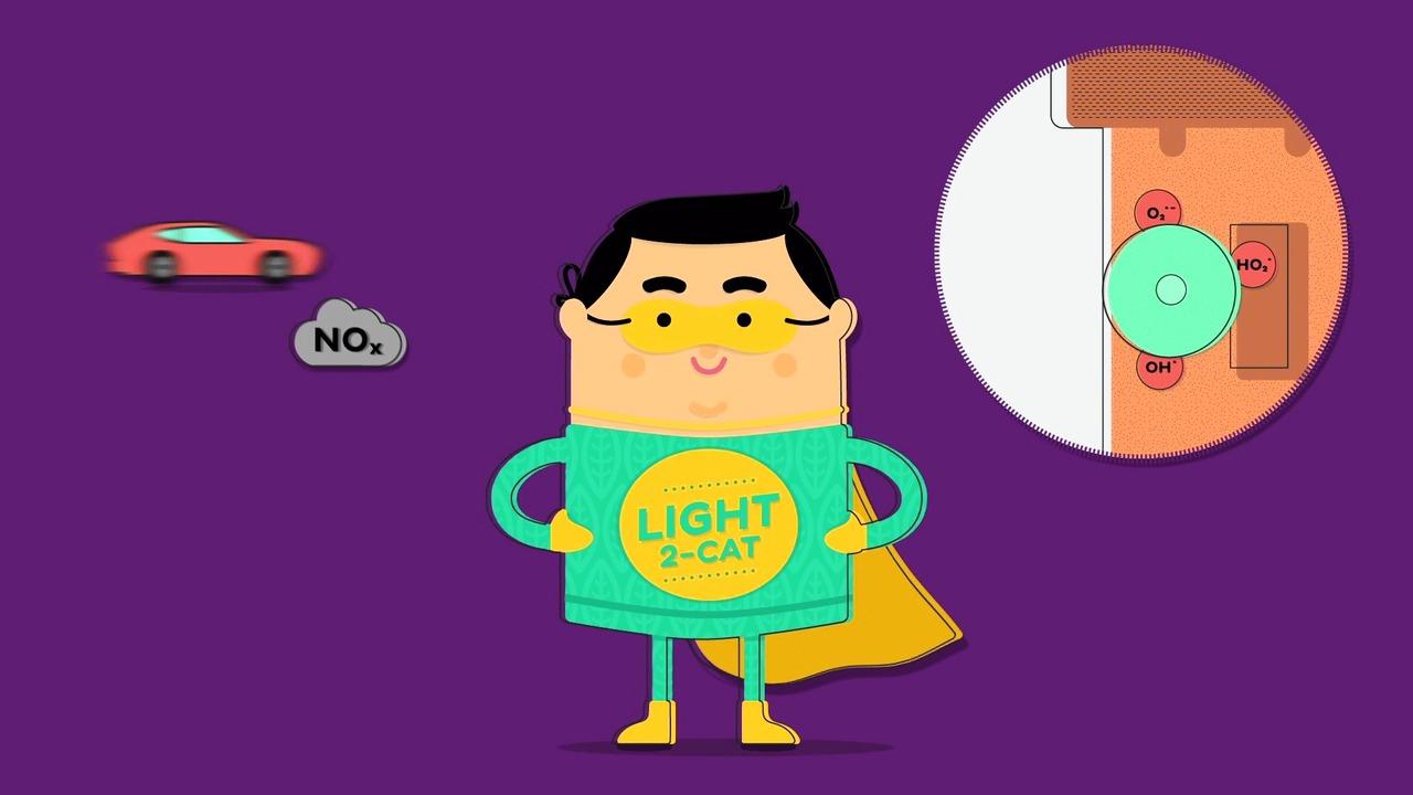 Light2Cat – förbättrar vår luftkvalitet