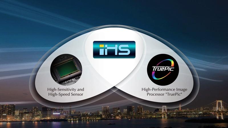 Olympus kompakter 2012/ iHS ny teknologi