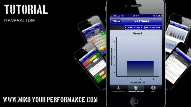 Introducing The MindYourPerformance App - by Tina Thörner, Jonnie Eriksson and Ronnie Andersson