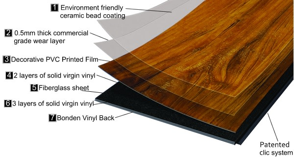 The Construction Layers Of High End Resilient Flooring