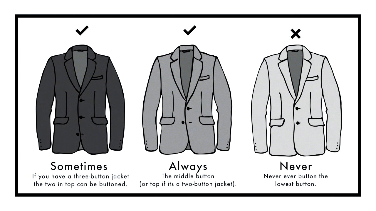 Suit Up - The trick of wearing a suit and not being one