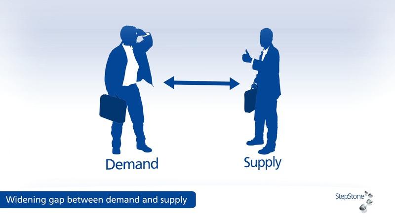 Europeiska HR- och rekryteringstrender 2013 från StepStone